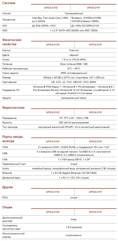 Характеристика UPOS-211 Series